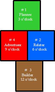 Four_Cards_Three